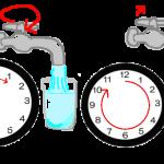 一眼レフカメラの絞り(F値)・シャッター速度・ISO感度の関係を理解しよう!