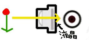 ミラーレスカメラ図