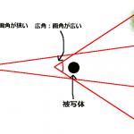 望遠レンズの使い方のコツ。望遠レンズの4つの特性を知って良い写真を撮ろう。