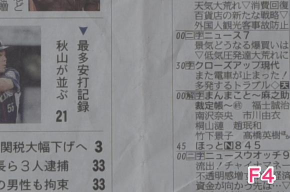 3F4S16