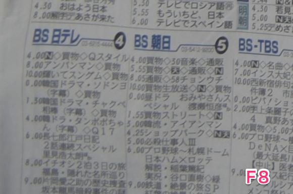 6F8S16