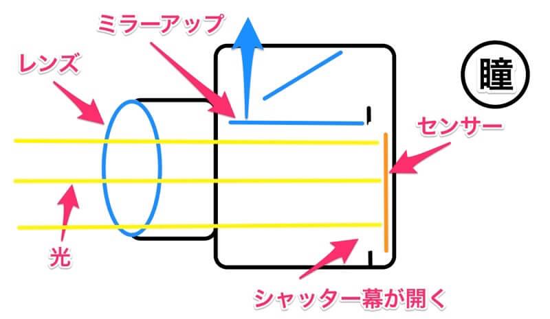 あ空白ページ_2 copy