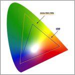 webサイトに写真画像をアップすると色が変わる暗くなる!カラーマネージメントの基礎を理解しよう!