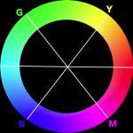 「色の関係性」を知り空や草木を鮮やかにする!Psの「特定色域の選択」を使ってみよう!